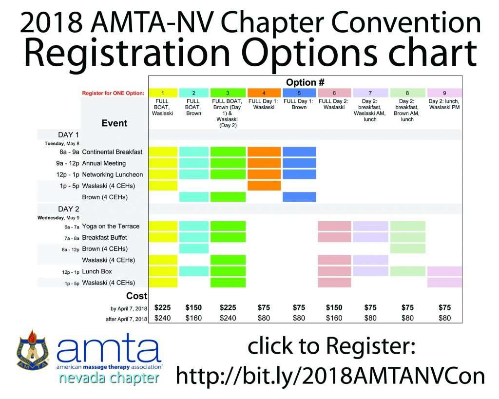 2018 Registration Options graph