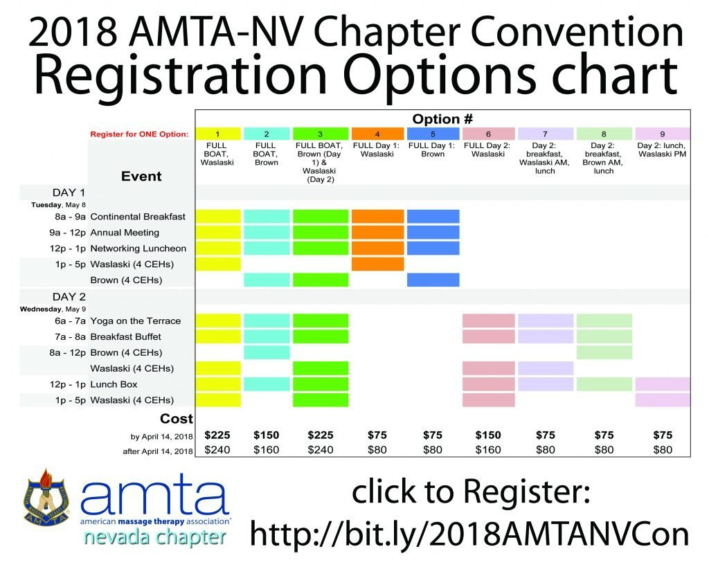 Registration Options for the 2018 AMTA-Nevada Chapter Annual Convention